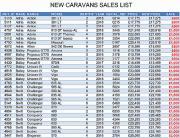 Caravan News